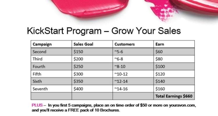 kickstart your earnings detail